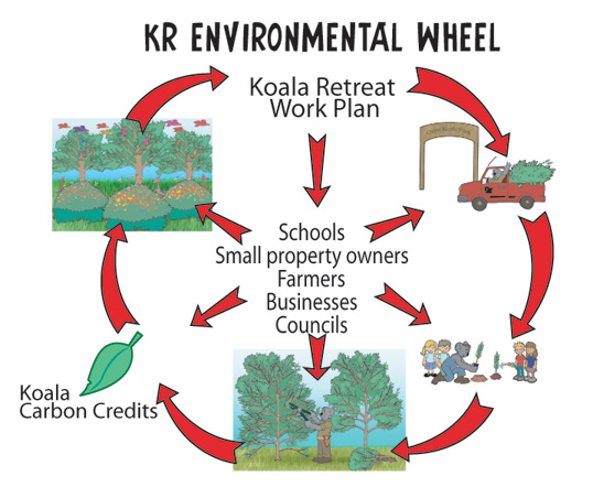kr environmental wheel2